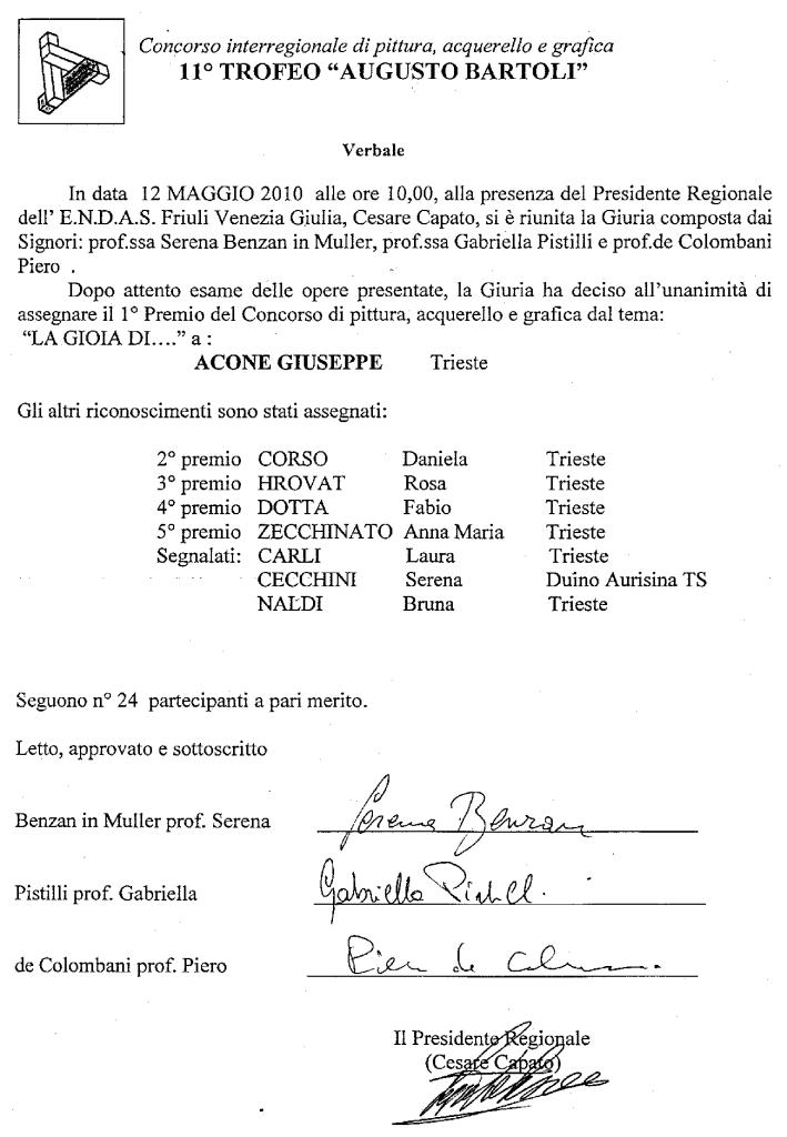 IV° PREMIO ALL'ENDAS FVG DI TRIESTE
